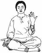 Meditare sul lato destro